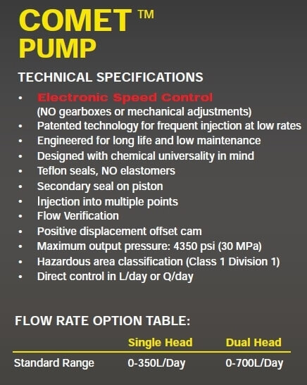 Comet Pump Technical Specifications