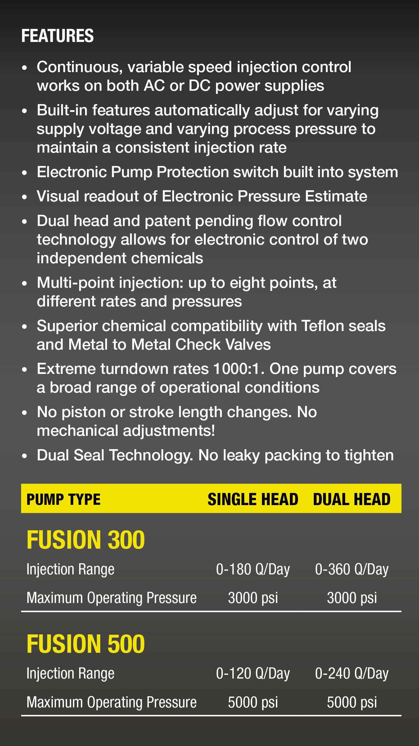 FUSION FEATURES